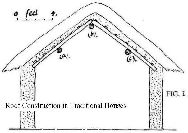 Roof Construction in Traditional Houses in the Craigavon Area